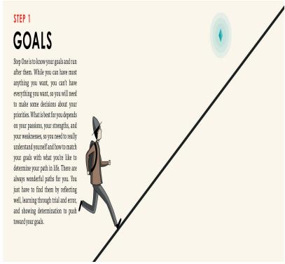 Principles by Ray Dalio ePub 1